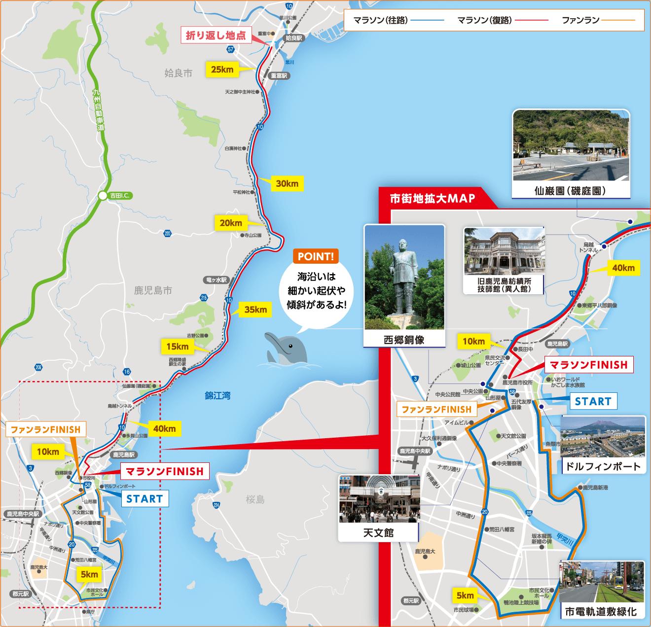 大会情報 コース | 鹿児島マラソ...